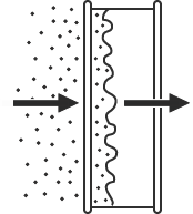 Filtro contra partículas
